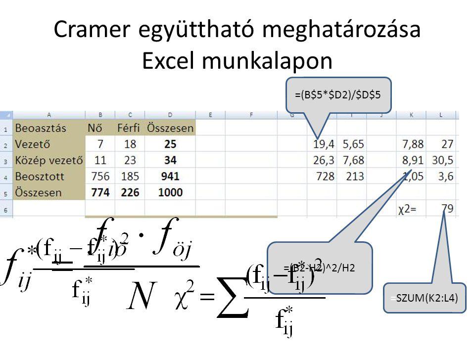 Cramer féle asszociációs együttható Csuprov féle mutató