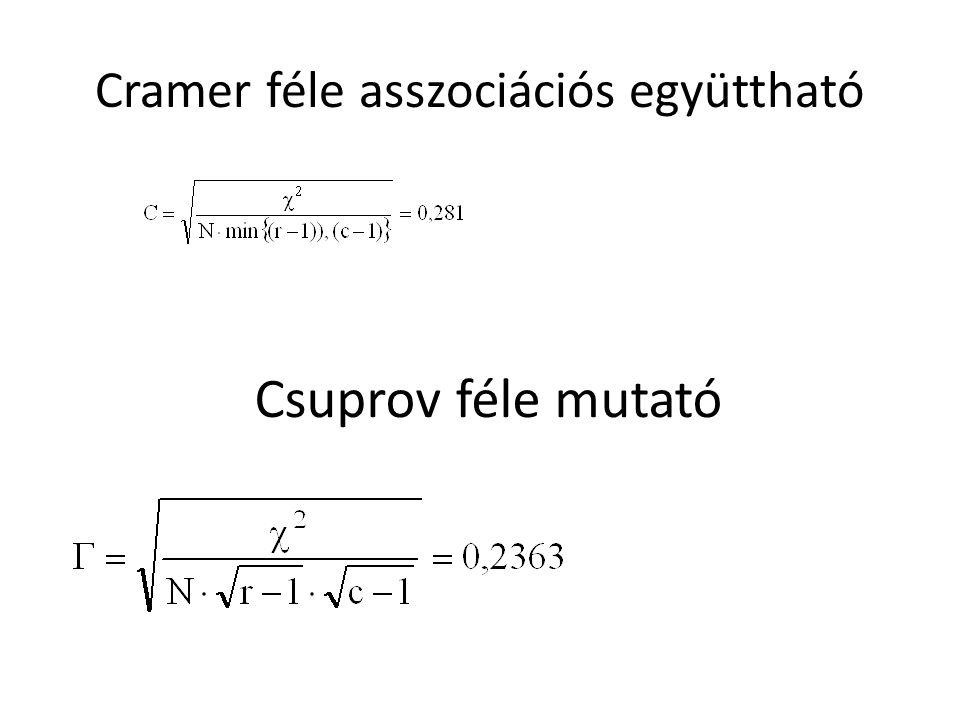 Kapcsolat elemzése C=1 két változó között függvényszerű kapcsolat van C=0 a két változó független A C értéke 0 és 1 között van, a kapcsolat sztochasztikus C=0,281 a kapcsolat gyenge