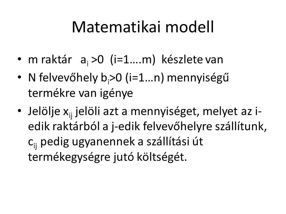 Matematikai modell m raktár a i >0 (i=1….m) készlete van N felvevőhely b i >0 (i=1…n) mennyiségű termékre van igénye Jelölje x ij jelöli azt a mennyiséget, melyet az i- edik raktárból a j-edik felvevőhelyre szállítunk, c ij pedig ugyanennek a szállítási út termékegységre jutó költségét.