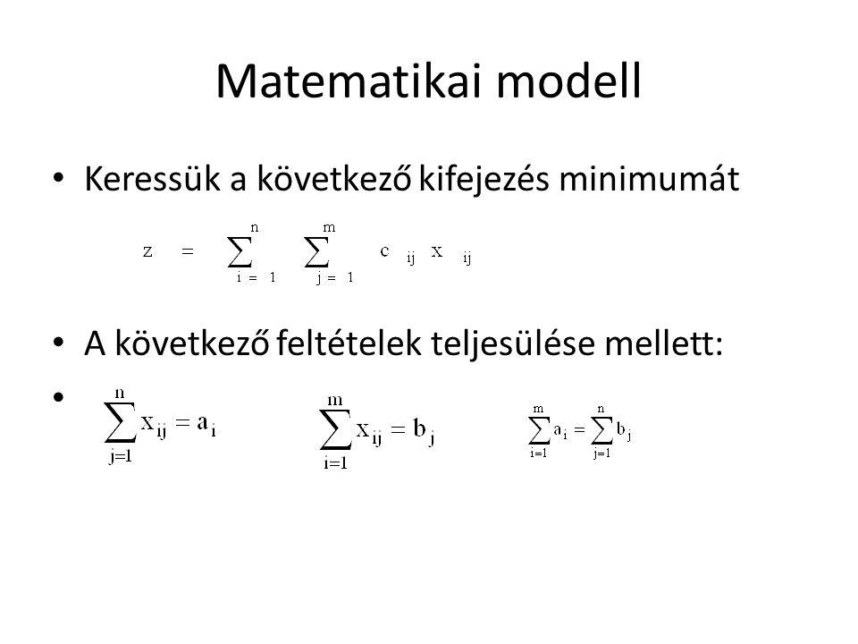 Matematikai modell Keressük a következő kifejezés minimumát A következő feltételek teljesülése mellett: