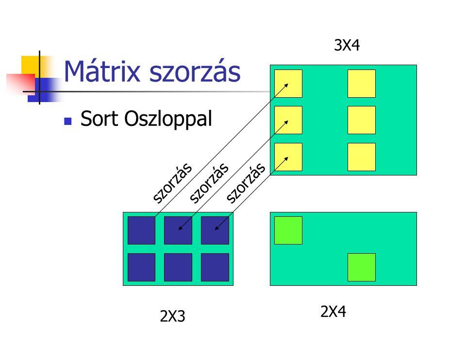 Mátrix szorzás Sort Oszloppal 2X3 3X4 2X4 szorzás