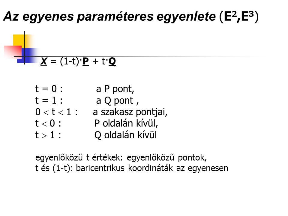 Az egyenes paraméteres egyenlete (E 2,E 3 ) X = (1-t)·P + t·Q t = 0 : a P pont, t = 1 : a Q pont, 0  t  1 : a szakasz pontjai, t  0 : P oldalán kív