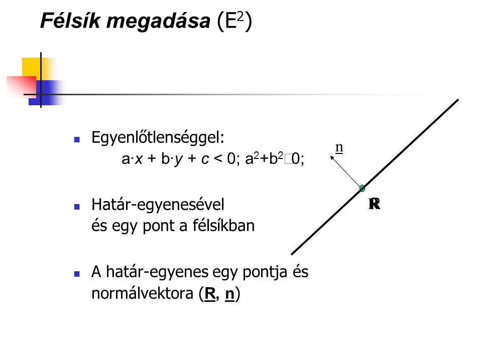Félsík megadása (E 2 ) Egyenlőtlenséggel: a·x + b·y + c < 0; a 2 +b 2  0; Határ-egyenesével és egy pont a félsíkban A határ-egyenes egy pontja és nor