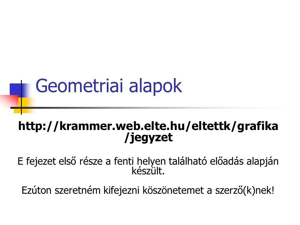 Geometriai alapok http://krammer.web.elte.hu/eltettk/grafika /jegyzet E fejezet első része a fenti helyen található előadás alapján készült. Ezúton sz