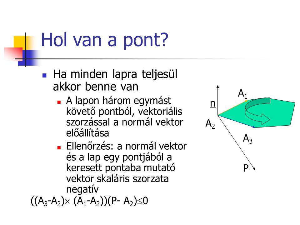 Hol van a pont? Ha minden lapra teljesül akkor benne van A lapon három egymást követő pontból, vektoriális szorzással a normál vektor előállítása Elle
