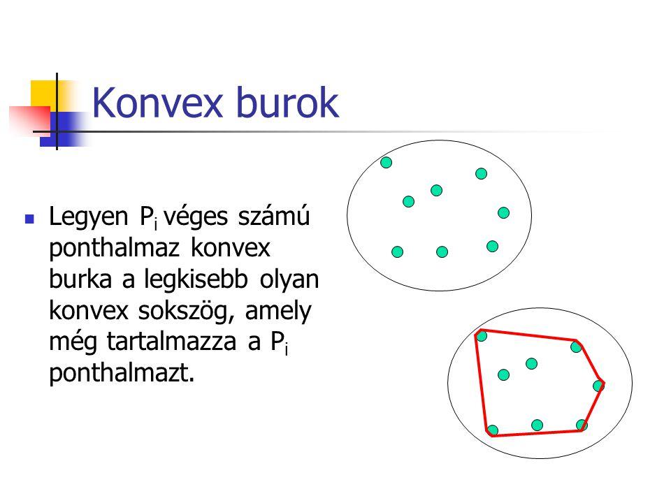 Legyen P i véges számú ponthalmaz konvex burka a legkisebb olyan konvex sokszög, amely még tartalmazza a P i ponthalmazt.
