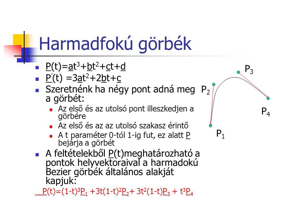 Harmadfokú görbék P(t)=at 3 +bt 2 +ct+d P ' (t) =3at 2 +2bt+c Szeretnénk ha négy pont adná meg a görbét: Az első és az utolsó pont illeszkedjen a görb