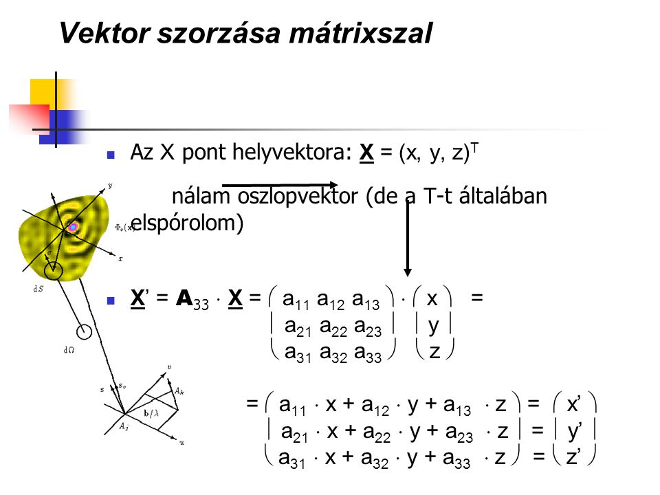 Vektor szorzása mátrixszal Az X pont helyvektora: X = (x, y, z) T nálam oszlopvektor (de a T -t általában elspórolom) X' = A 33  X =  a 11 a 12 a 13