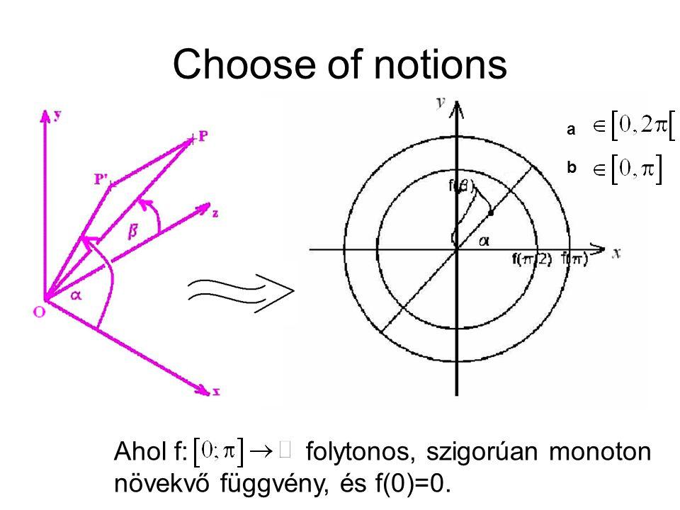 Choose of notions Ahol f: folytonos, szigorúan monoton növekvő függvény, és f(0)=0. a b