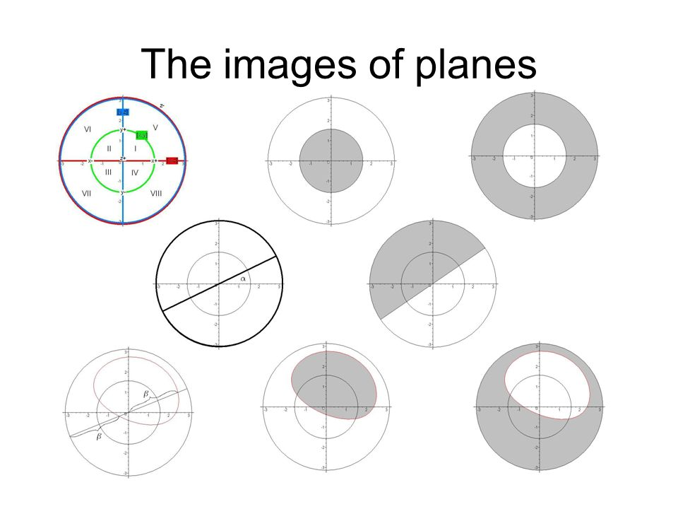 The images of planes