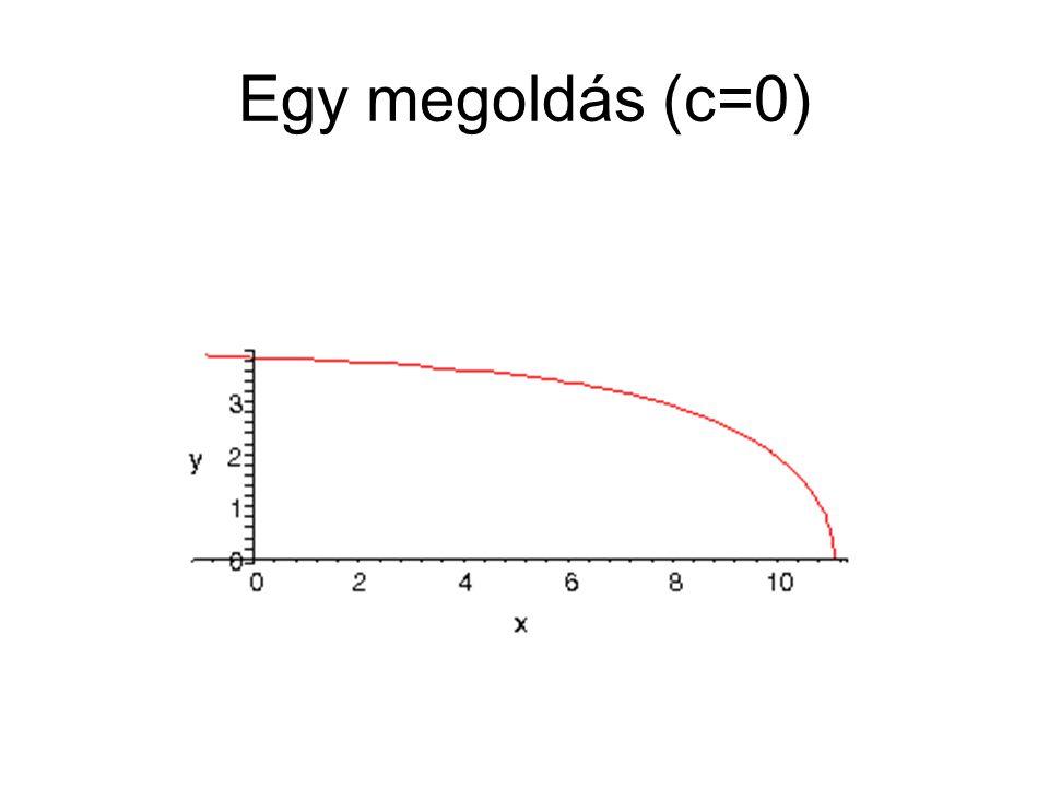 Egy megoldás (c=0)
