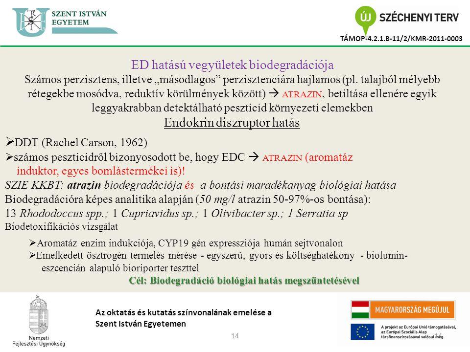 """14 TÁMOP-4.2.1.B-11/2/KMR-2011-0003 Az oktatás és kutatás színvonalának emelése a Szent István Egyetemen ED hatású vegyületek biodegradációja Számos perzisztens, illetve """"másodlagos perzisztenciára hajlamos (pl."""