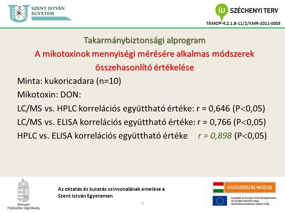 22 TÁMOP-4.2.1.B-11/2/KMR-2011-0003 Az oktatás és kutatás színvonalának emelése a Szent István Egyetemen Takarmánybiztonsági alprogram A mikotoxinok mennyiségi mérésére alkalmas módszerek összehasonlító értékelése Minta: kukoricadara (n=10) Mikotoxin: DON: LC/MS vs.