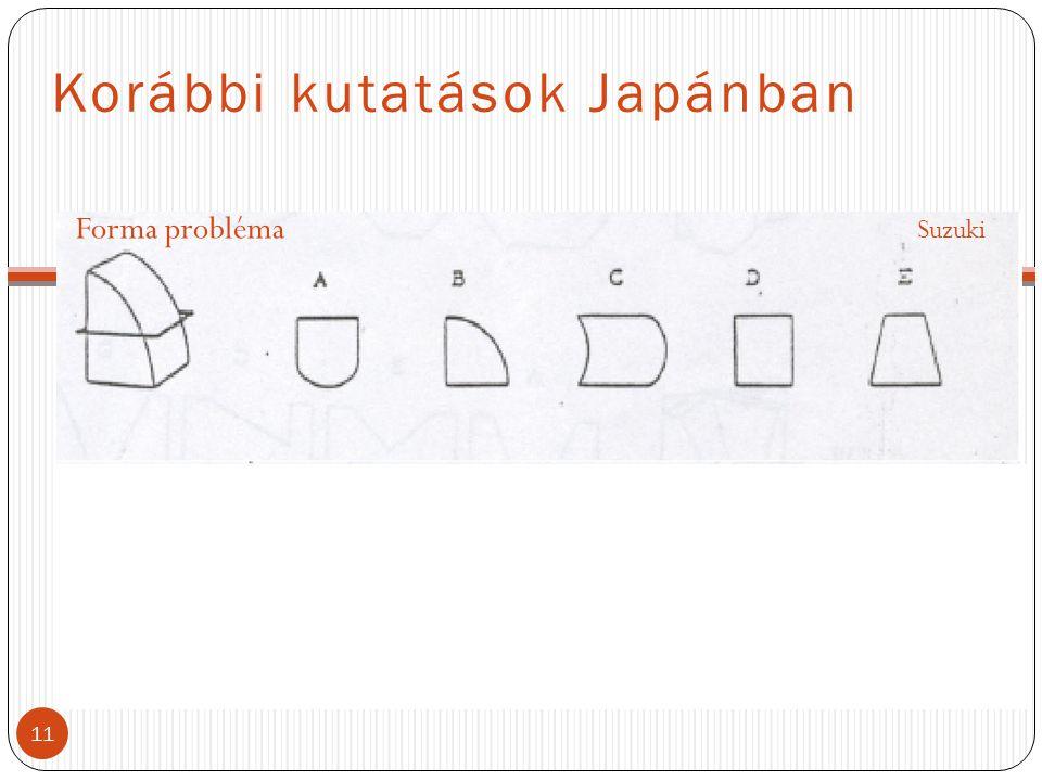 Korábbi kutatások Japánban 11 Forma probléma Suzuki Min ő ségi probléma