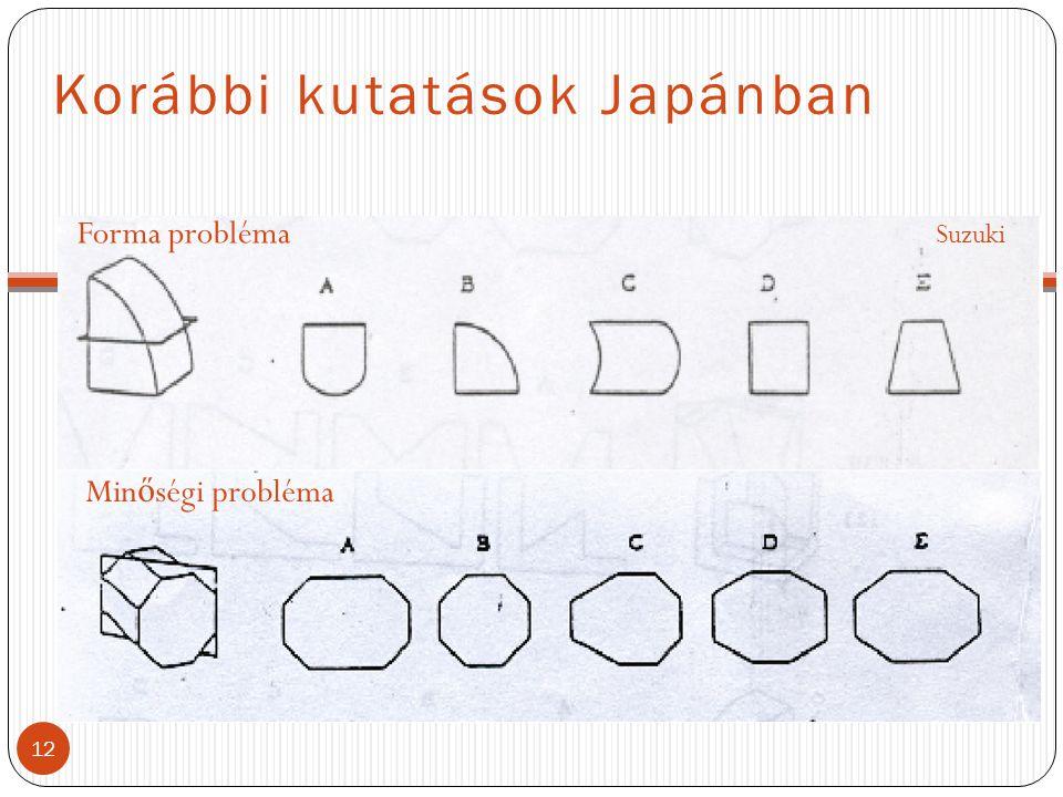 Korábbi kutatások Japánban 12 Forma probléma Suzuki Min ő ségi probléma