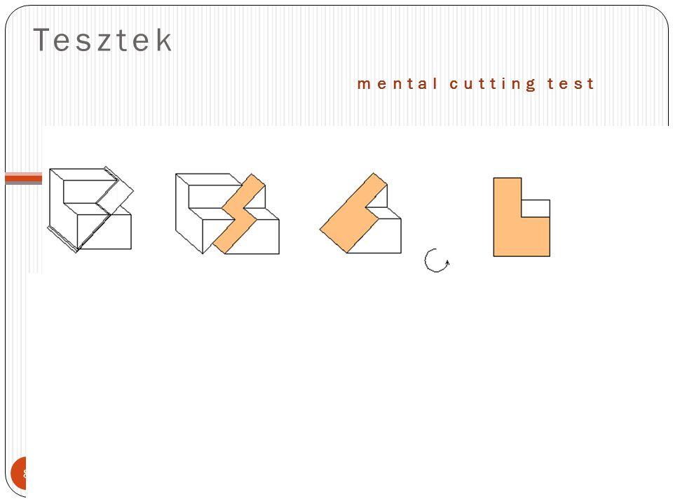 Tesztek mental cutting test 8