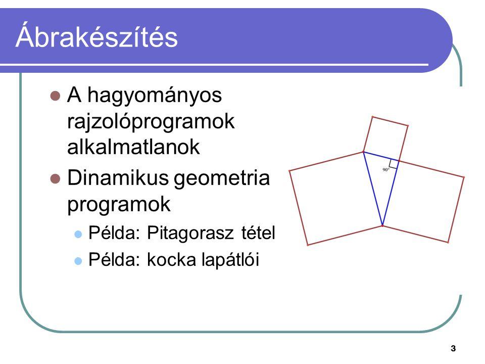 Ábrakészítés A hagyományos rajzolóprogramok alkalmatlanok Dinamikus geometria programok Példa: Pitagorasz tétel Példa: kocka lapátlói 3