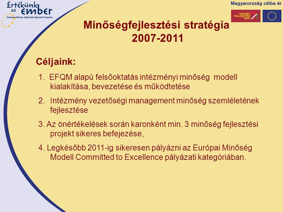 Minőségfejlesztési stratégia 2007-2011 Céljaink: 1.