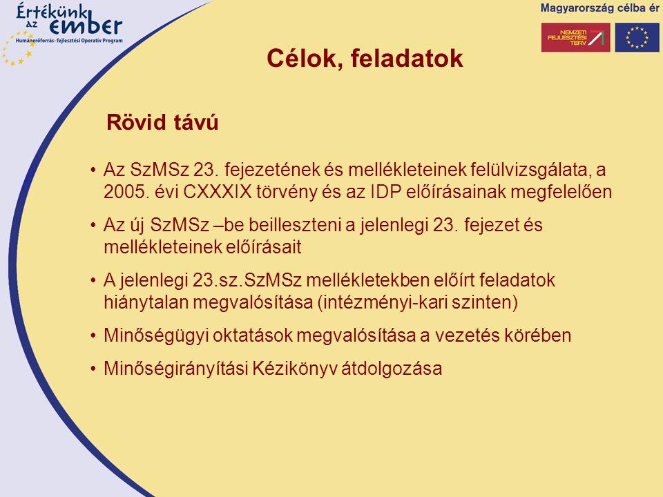 Célok, feladatok Rövid távú Az SzMSz 23. fejezetének és mellékleteinek felülvizsgálata, a 2005.