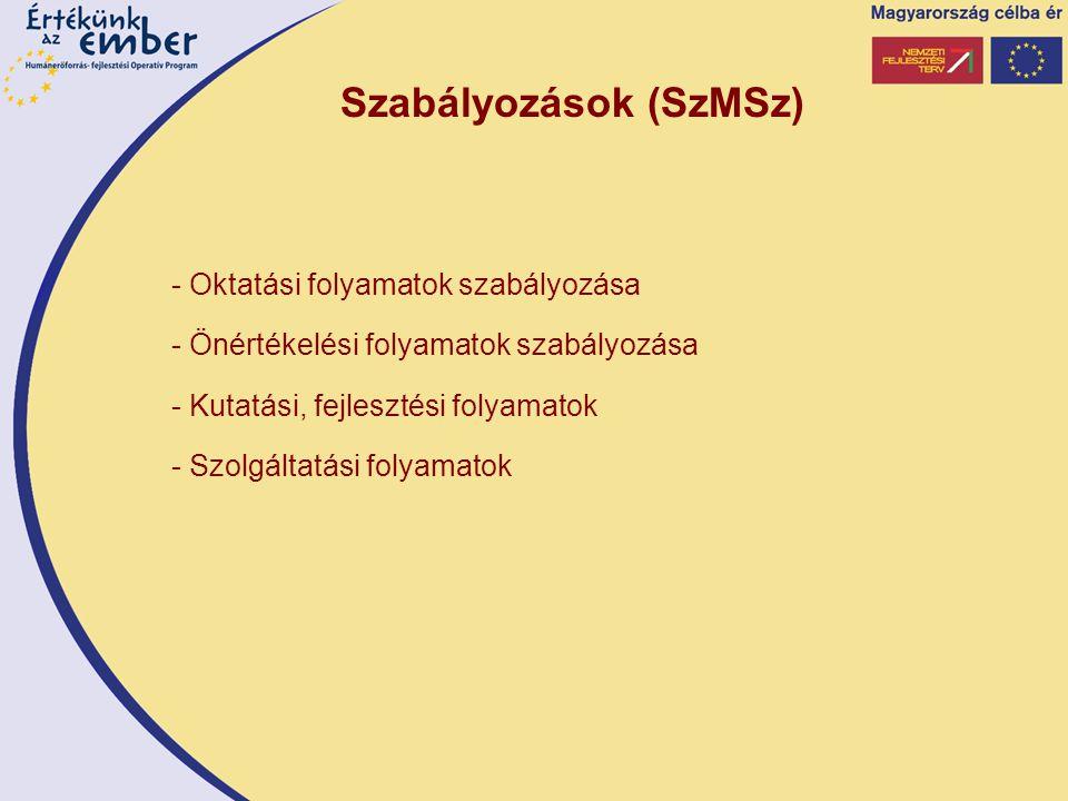 Szabályozások (SzMSz) - Oktatási folyamatok szabályozása - Önértékelési folyamatok szabályozása - Kutatási, fejlesztési folyamatok - Szolgáltatási folyamatok