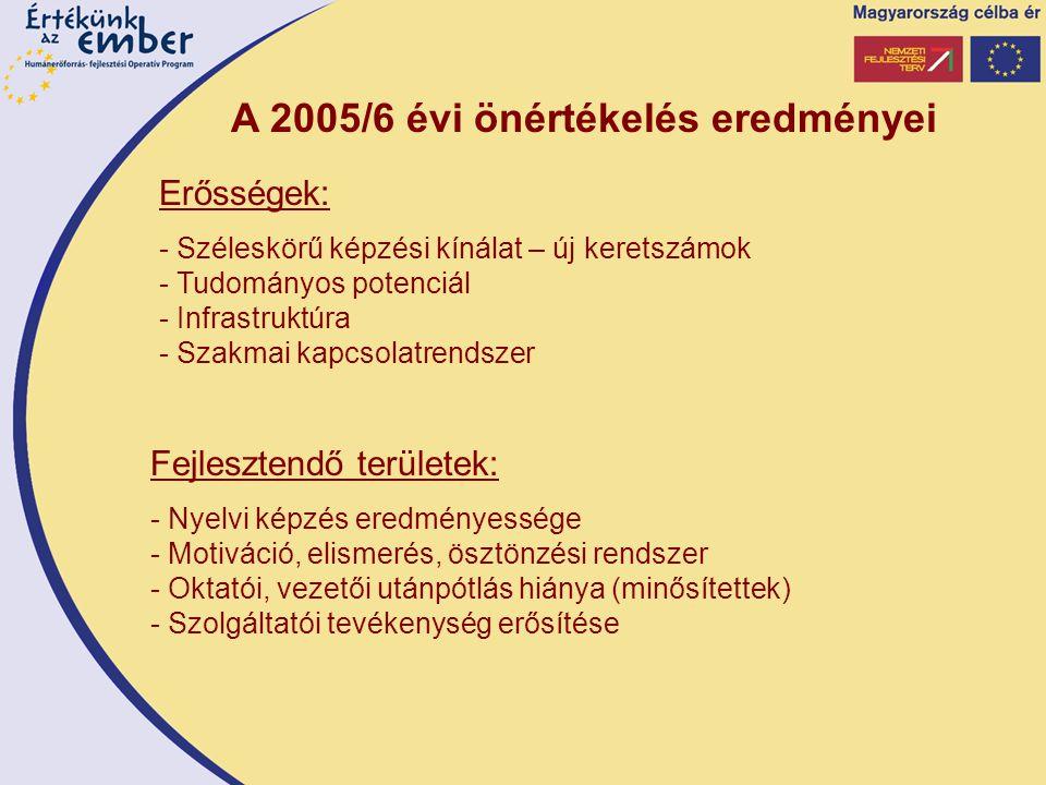 A 2005/6 évi önértékelés eredményei Erősségek: - Széleskörű képzési kínálat – új keretszámok - Tudományos potenciál - Infrastruktúra - Szakmai kapcsolatrendszer Fejlesztendő területek: - Nyelvi képzés eredményessége - Motiváció, elismerés, ösztönzési rendszer - Oktatói, vezetői utánpótlás hiánya (minősítettek) - Szolgáltatói tevékenység erősítése