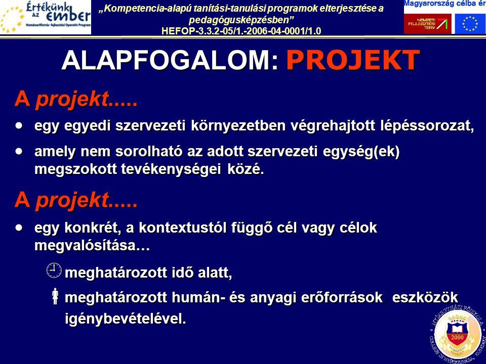 A projekt.....  egy egyedi szervezeti környezetben végrehajtott lépéssorozat,  amely nem sorolható az adott szervezeti egység(ek) megszokott tevéken