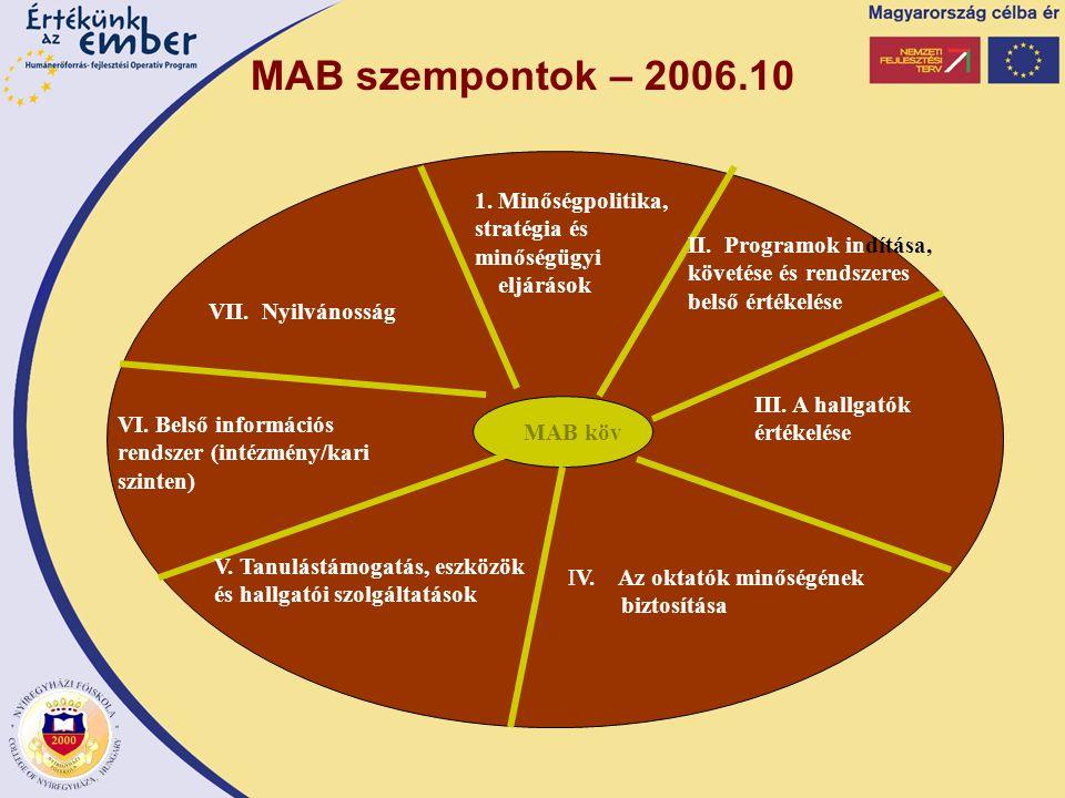 VI. Belső információs rendszer (intézmény/kari szinten) MAB köv 1.