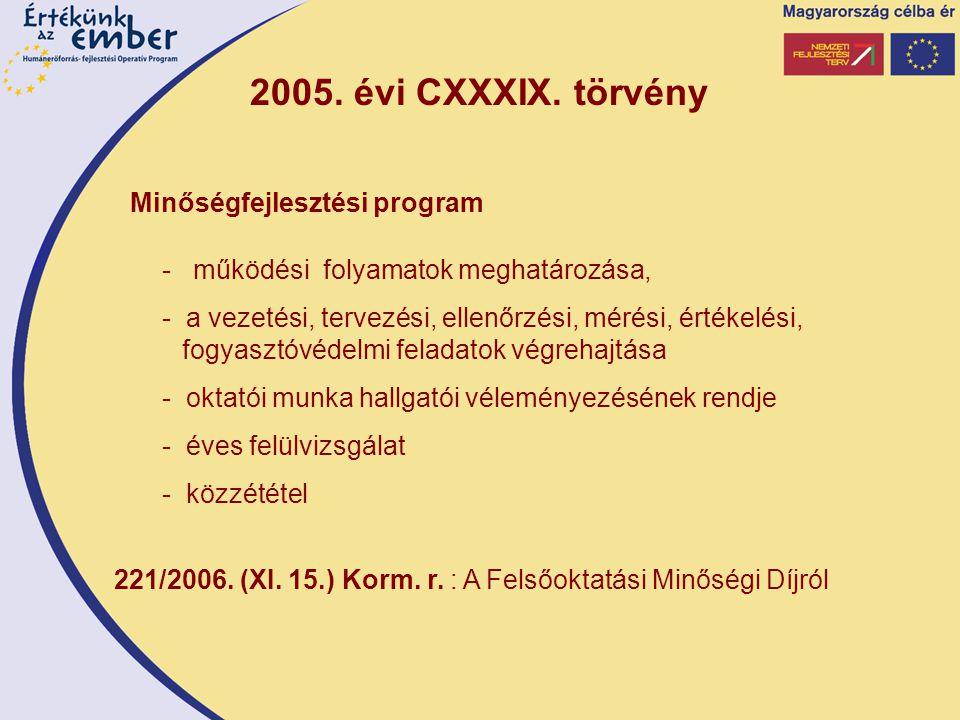 2005. évi CXXXIX.