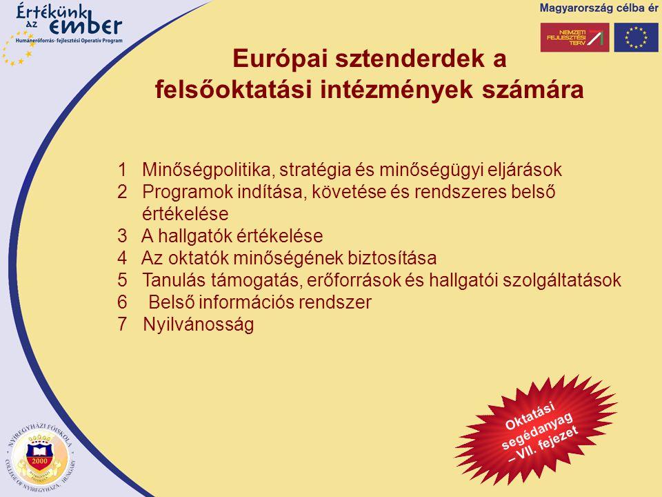 Európai sztenderdek a felsőoktatási intézmények számára 1Minőségpolitika, stratégia és minőségügyi eljárások 2Programok indítása, követése és rendszeres belső értékelése 3 A hallgatók értékelése 4 Az oktatók minőségének biztosítása 5 Tanulás támogatás, erőforrások és hallgatói szolgáltatások 6 Belső információs rendszer 7 Nyilvánosság Oktatási segédanyag – VII.