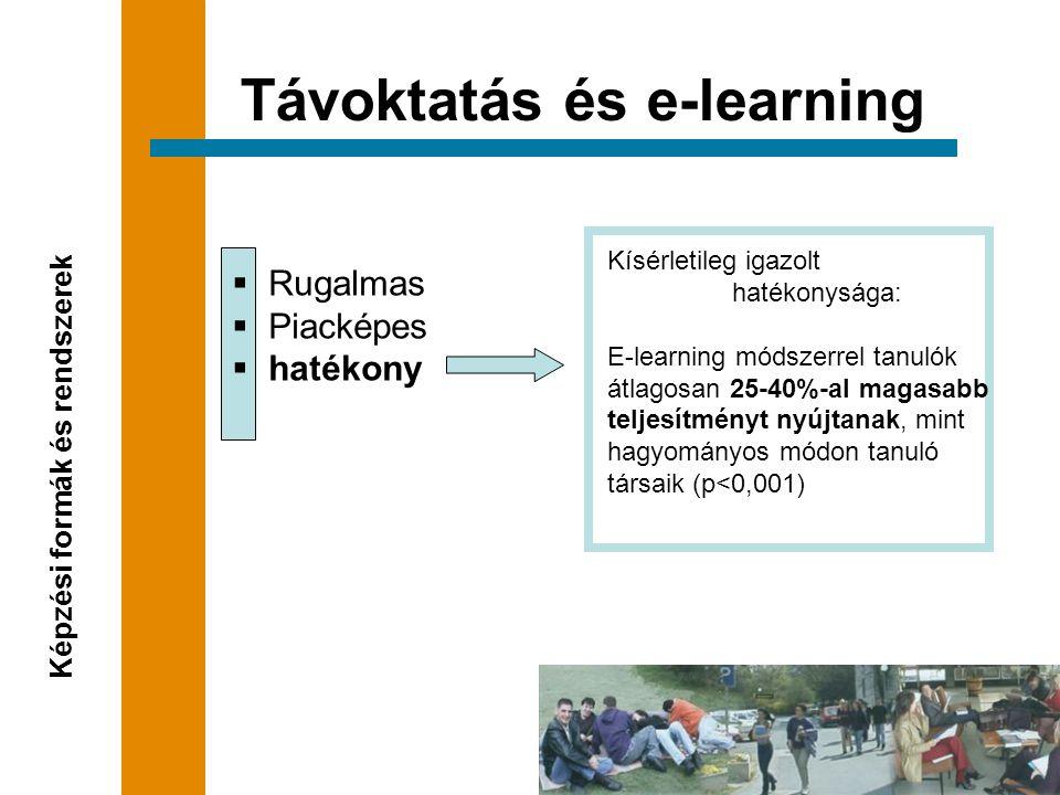 Kísérletileg igazolt hatékonysága: E-learning módszerrel tanulók átlagosan 25-40%-al magasabb teljesítményt nyújtanak, mint hagyományos módon tanuló társaik (p<0,001)  Rugalmas  Piacképes  hatékony Távoktatás és e-learning Képzési formák és rendszerek