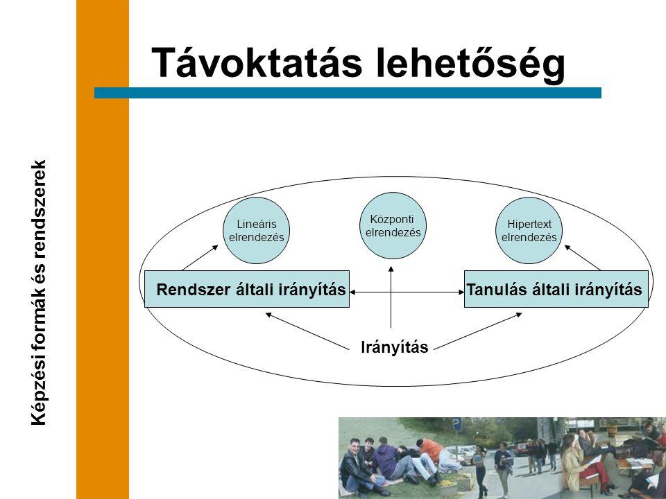 Tanulás általi irányítás Távoktatás lehetőség Képzési formák és rendszerek.