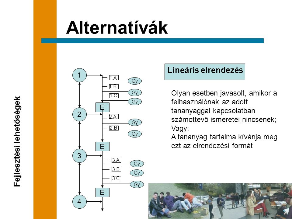 Lineáris elrendezés Alternatívák Fejlesztési lehetőségek 1 2 3 4 E E E 1.B 1.A 1.C Gy 2.A 2.B Gy 3.A 3.B 3.C Gy Olyan esetben javasolt, amikor a felhasználónak az adott tananyaggal kapcsolatban számottevő ismeretei nincsenek; Vagy: A tananyag tartalma kívánja meg ezt az elrendezési formát