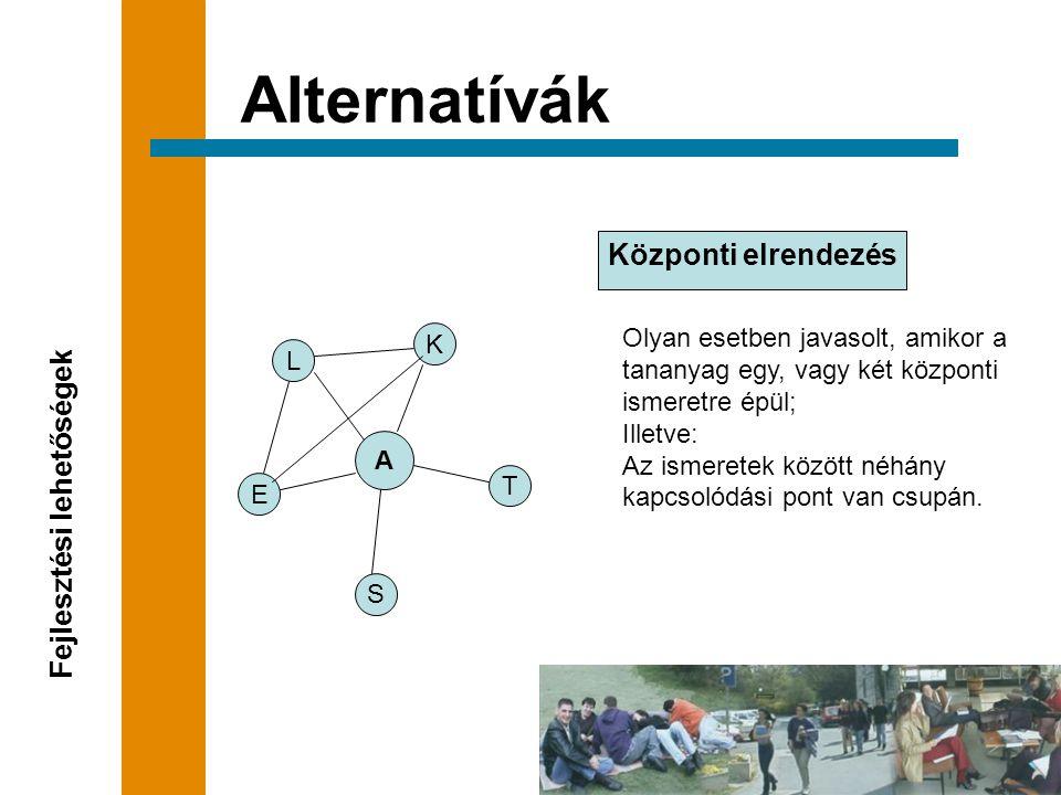 Központi elrendezés Alternatívák Fejlesztési lehetőségek Olyan esetben javasolt, amikor a tananyag egy, vagy két központi ismeretre épül; Illetve: Az ismeretek között néhány kapcsolódási pont van csupán.