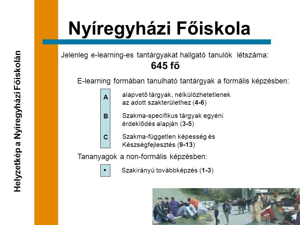 Jelenleg e-learning-es tantárgyakat hallgató tanulók létszáma: 645 fő Nyíregyházi Főiskola Helyzetkép a Nyíregyházi Főiskolán E-learning formában tanulható tantárgyak a formális képzésben: alapvető tárgyak, nélkülözhetetlenek az adott szakterülethez (4-6) Szakma-specifikus tárgyak egyéni érdeklődés alapján (3-5) Szakma-független képesség és Készségfejlesztés (9-13) ABCABC Tananyagok a non-formális képzésben:  Szakirányú továbbképzés (1-3)