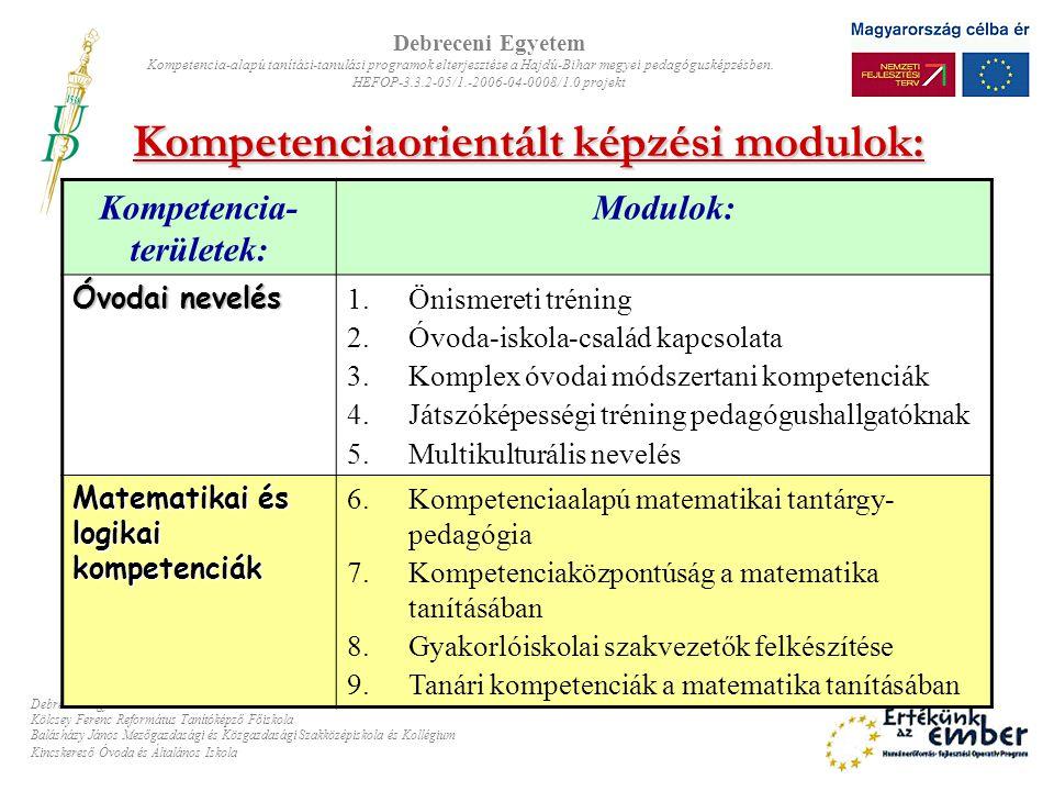Debreceni Egyetem Kompetencia-alapú tanítási-tanulási programok elterjesztése a Hajdú-Bihar megyei pedagógusképzésben. HEFOP-3.3.2-05/1.-2006-04-0008/