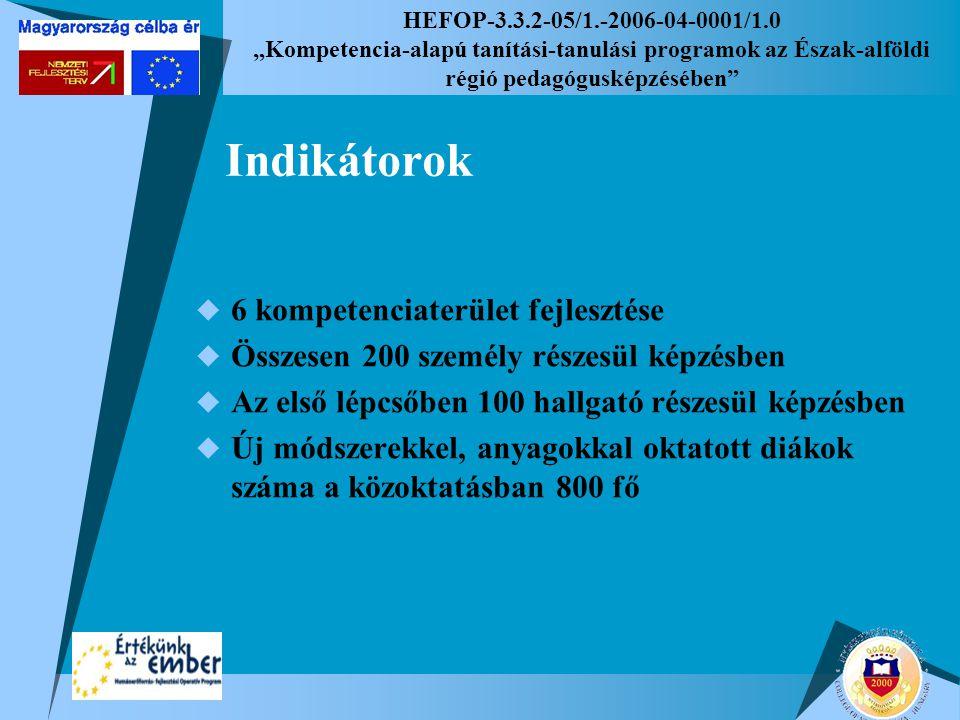"""HEFOP-3.3.2-05/1.-2006-04-0001/1.0 """"Kompetencia-alapú tanítási-tanulási programok az Észak-alföldi régió pedagógusképzésében Indikátorok  6 kompetenciaterület fejlesztése  Összesen 200 személy részesül képzésben  Az első lépcsőben 100 hallgató részesül képzésben  Új módszerekkel, anyagokkal oktatott diákok száma a közoktatásban 800 fő"""