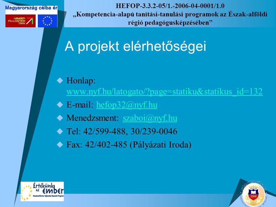 """HEFOP-3.3.2-05/1.-2006-04-0001/1.0 """"Kompetencia-alapú tanítási-tanulási programok az Észak-alföldi régió pedagógusképzésében A projekt elérhetőségei  Honlap: www.nyf.hu/latogato/ page=statiku&statikus_id=132 www.nyf.hu/latogato/ page=statiku&statikus_id=132  E-mail: hefop32@nyf.huhefop32@nyf.hu  Menedzsment: szaboi@nyf.huszaboi@nyf.hu  Tel: 42/599-488, 30/239-0046  Fax: 42/402-485 (Pályázati Iroda)"""