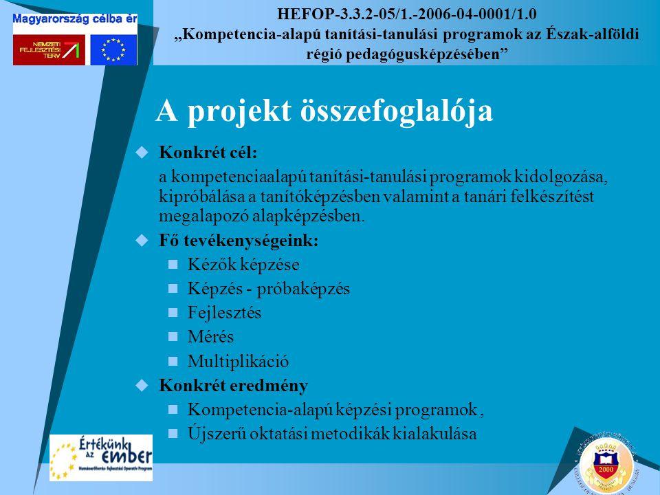 """HEFOP-3.3.2-05/1.-2006-04-0001/1.0 """"Kompetencia-alapú tanítási-tanulási programok az Észak-alföldi régió pedagógusképzésében A projekt összefoglalója  Konkrét cél: a kompetenciaalapú tanítási-tanulási programok kidolgozása, kipróbálása a tanítóképzésben valamint a tanári felkészítést megalapozó alapképzésben."""