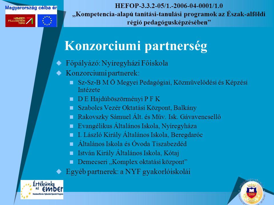 """HEFOP-3.3.2-05/1.-2006-04-0001/1.0 """"Kompetencia-alapú tanítási-tanulási programok az Észak-alföldi régió pedagógusképzésében Konzorciumi partnerség  Főpályázó: Nyíregyházi Főiskola  Konzorciumi partnerek: Sz-Sz-B M Ö Megyei Pedagógiai, Közművelődési és Képzési Intézete D E Hajdúböszörményi P F K Szabolcs Vezér Oktatási Központ, Balkány Rakovszky Sámuel Ált."""