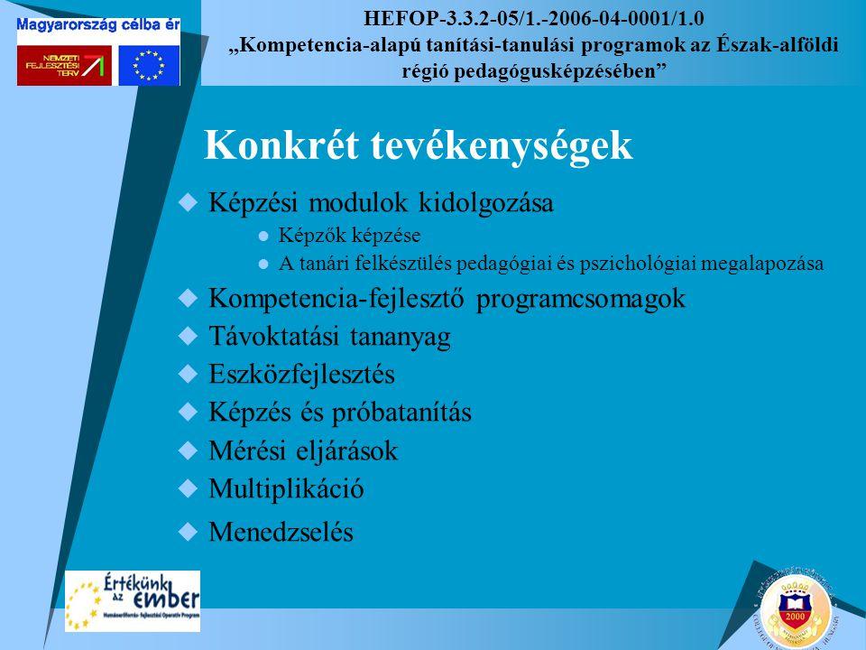 """HEFOP-3.3.2-05/1.-2006-04-0001/1.0 """"Kompetencia-alapú tanítási-tanulási programok az Észak-alföldi régió pedagógusképzésében Konkrét tevékenységek  Képzési modulok kidolgozása Képzők képzése A tanári felkészülés pedagógiai és pszichológiai megalapozása  Kompetencia-fejlesztő programcsomagok  Távoktatási tananyag  Eszközfejlesztés  Képzés és próbatanítás  Mérési eljárások  Multiplikáció  Menedzselés"""