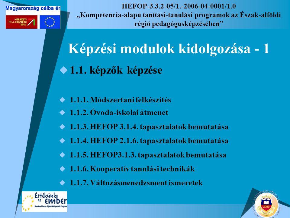 """HEFOP-3.3.2-05/1.-2006-04-0001/1.0 """"Kompetencia-alapú tanítási-tanulási programok az Észak-alföldi régió pedagógusképzésében Képzési modulok kidolgozása - 1  1.1."""