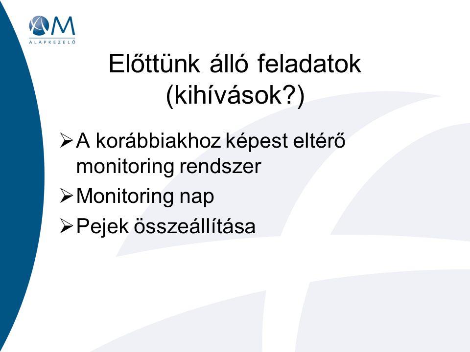 Előttünk álló feladatok (kihívások )  A korábbiakhoz képest eltérő monitoring rendszer  Monitoring nap  Pejek összeállítása