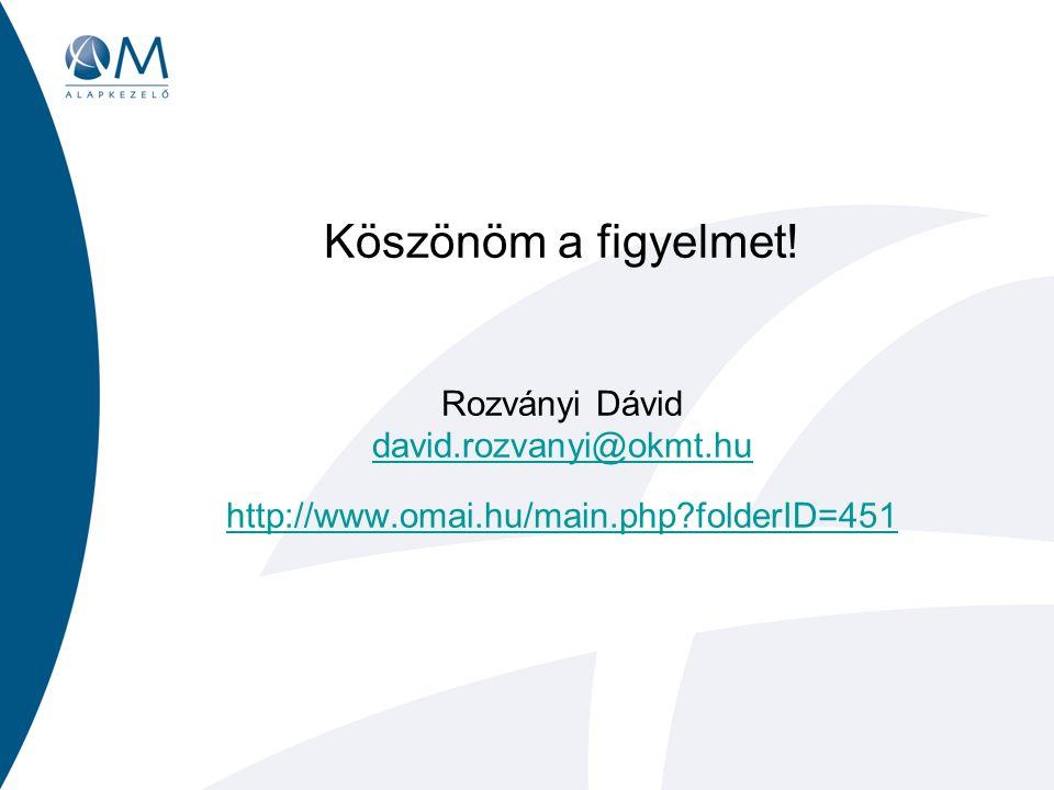 Köszönöm a figyelmet! Rozványi Dávid david.rozvanyi@okmt.hu http://www.omai.hu/main.php?folderID=451 david.rozvanyi@okmt.hu http://www.omai.hu/main.ph
