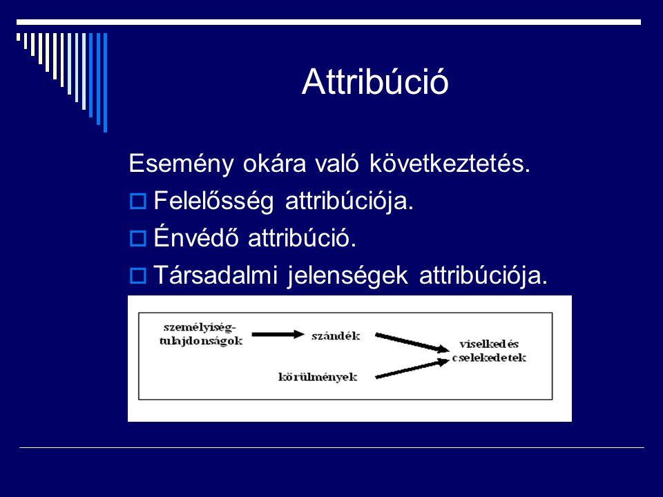 Attribúció Esemény okára való következtetés.  Felelősség attribúciója.  Énvédő attribúció.  Társadalmi jelenségek attribúciója.