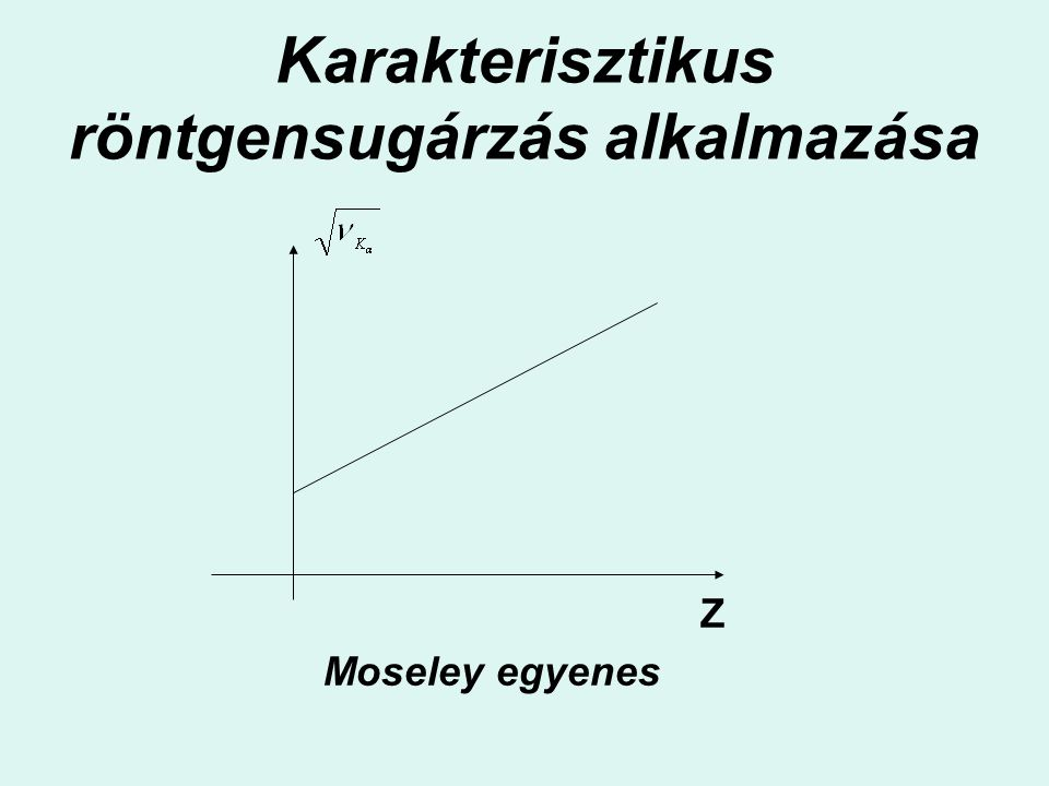 Karakterisztikus röntgensugárzás alkalmazása Z Moseley egyenes