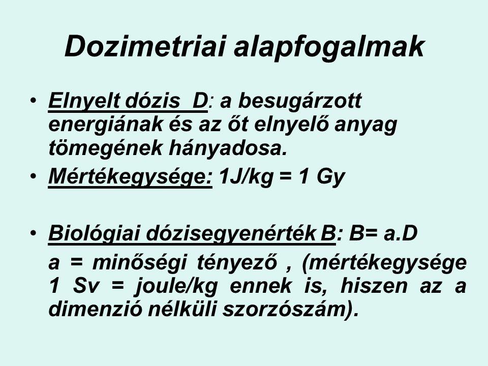 Dozimetriai alapfogalmak Elnyelt dózis D: a besugárzott energiának és az őt elnyelő anyag tömegének hányadosa. Mértékegysége: 1J/kg = 1 Gy Biológiai d