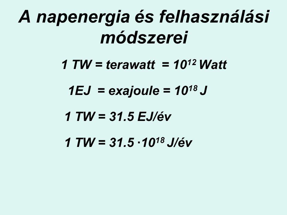 A napenergia és felhasználási módszerei 1 TW = terawatt = 10 12 Watt 1EJ = exajoule = 10 18 J 1 TW = 31.5 EJ/év 1 TW = 31.5 ·10 18 J/év