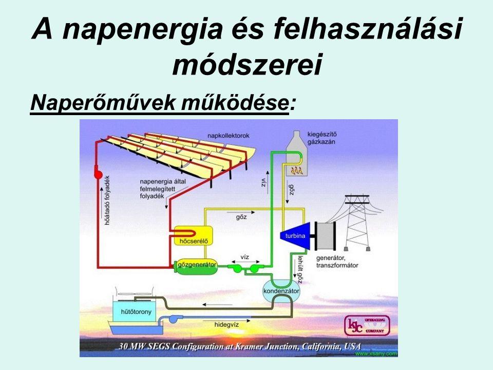 A napenergia és felhasználási módszerei Naperőművek működése: