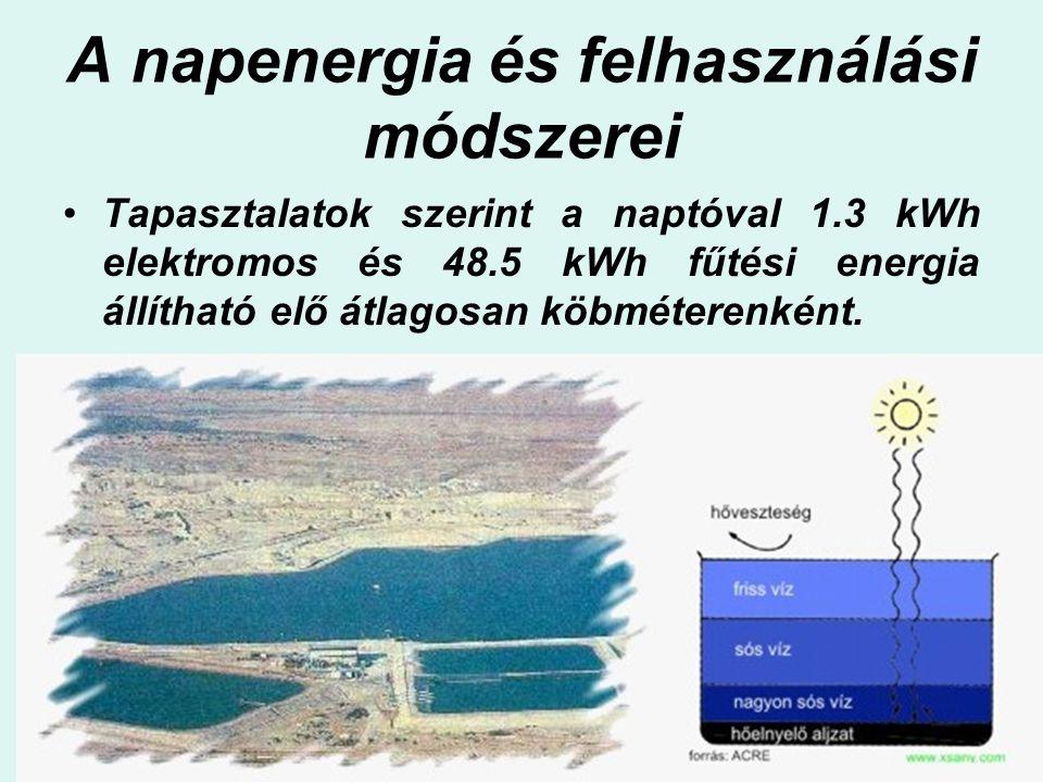 A napenergia és felhasználási módszerei Tapasztalatok szerint a naptóval 1.3 kWh elektromos és 48.5 kWh fűtési energia állítható elő átlagosan köbméte