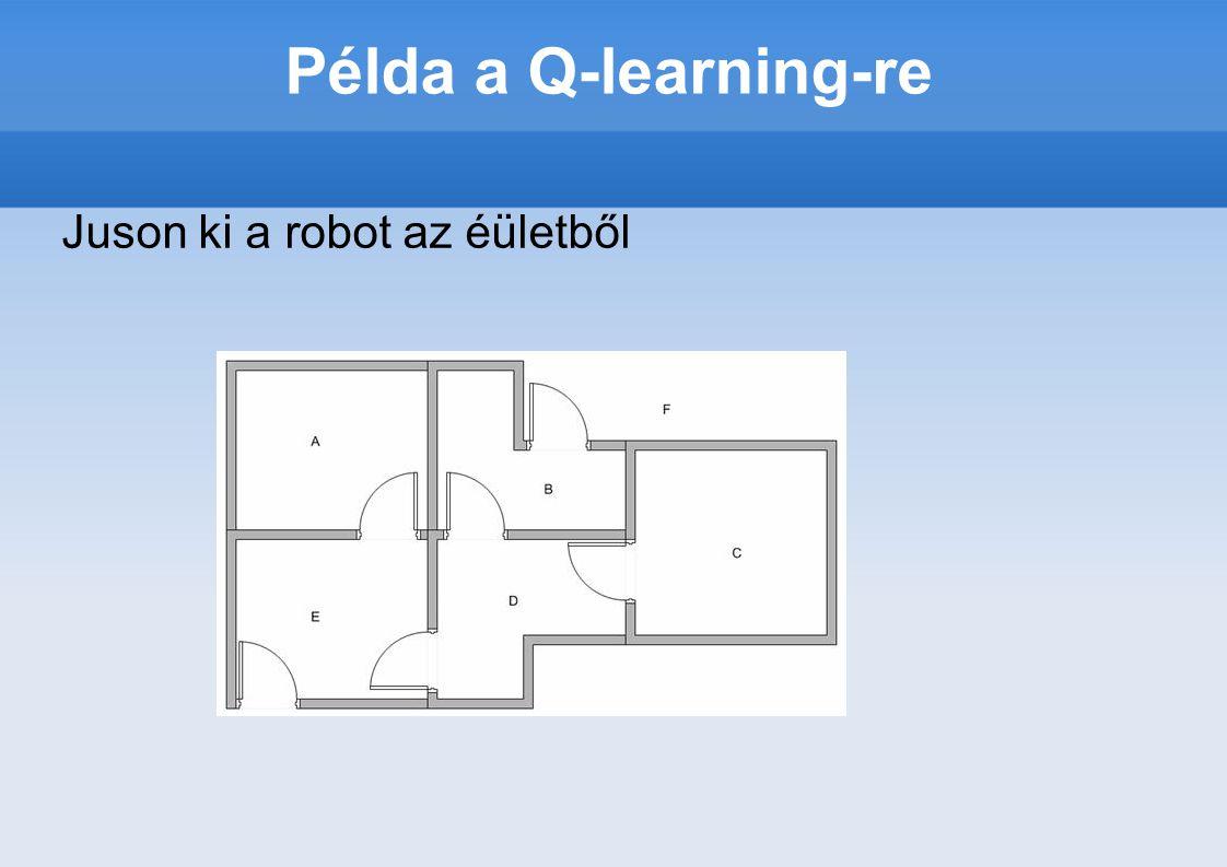 Példa a Q-learning-re Juson ki a robot az éületből